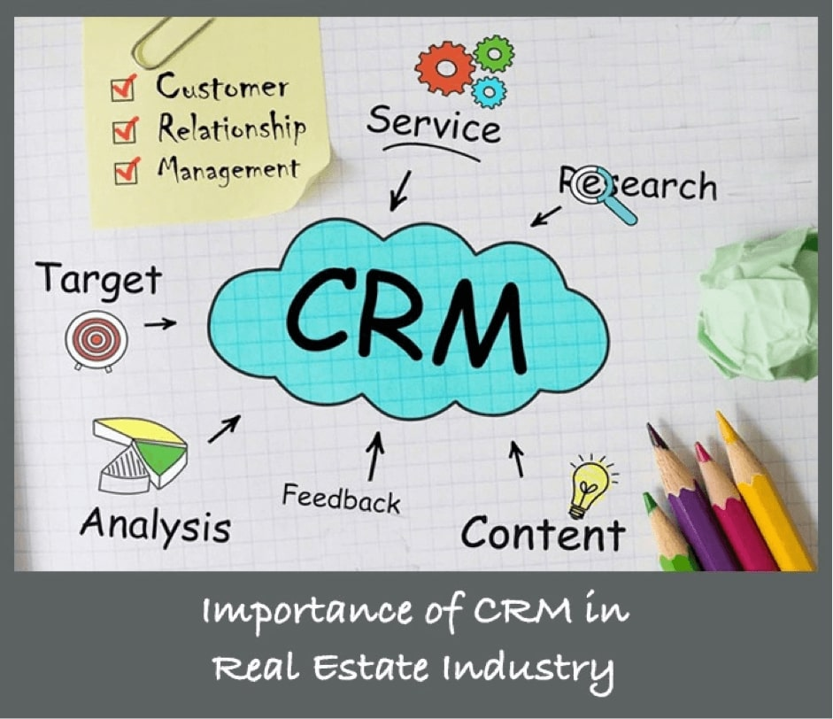 Best CRM Software for Real Estate Industry in Dubai
